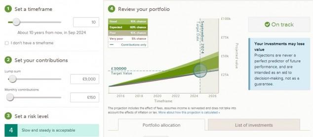 Start a fund